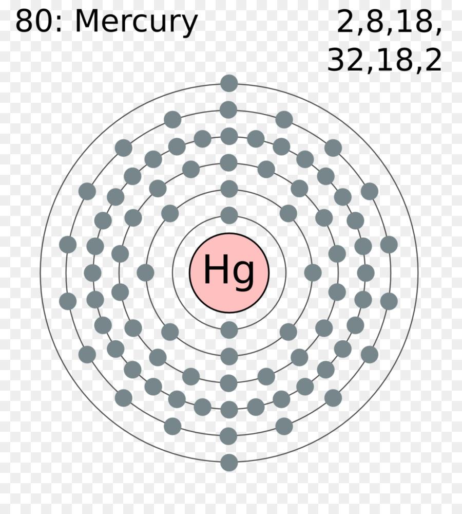 Bohr Model Atomic Number Thorium Periodic Table Mercury Png