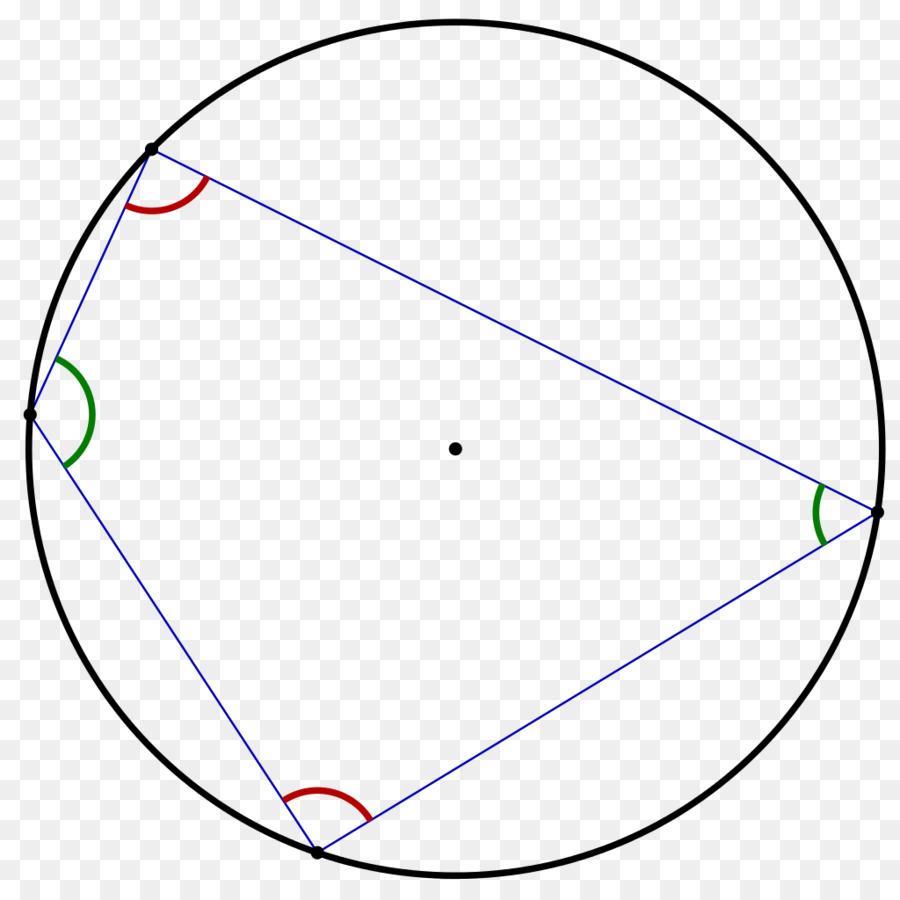 Circle cyclic quadrilateral square angle quadrilateral png circle cyclic quadrilateral square angle quadrilateral ccuart Choice Image