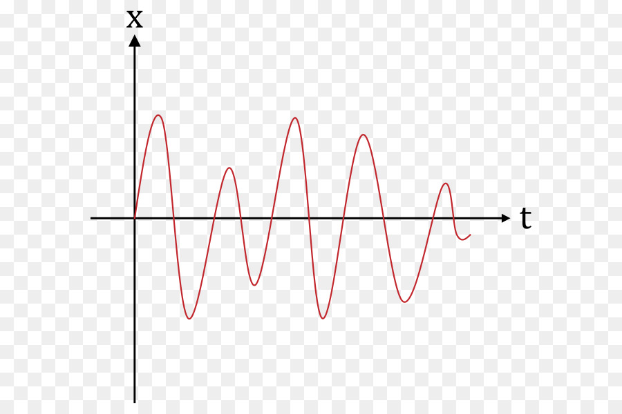 Analog Signal Analogue Electronics Digital Signal Microphone