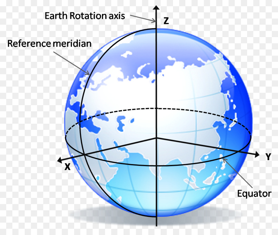 Earth Inertial frame of reference Non-inertial reference frame ...