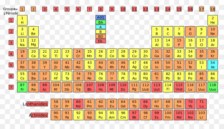 Periodic table francium chemistry group periodic png download periodic table francium chemistry group periodic urtaz Gallery