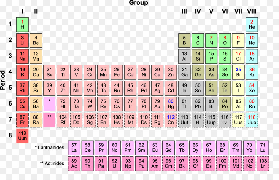 Periodic table chemical element chemistry symbol atom korean periodic table chemical element chemistry symbol atom korean alphabet urtaz Images