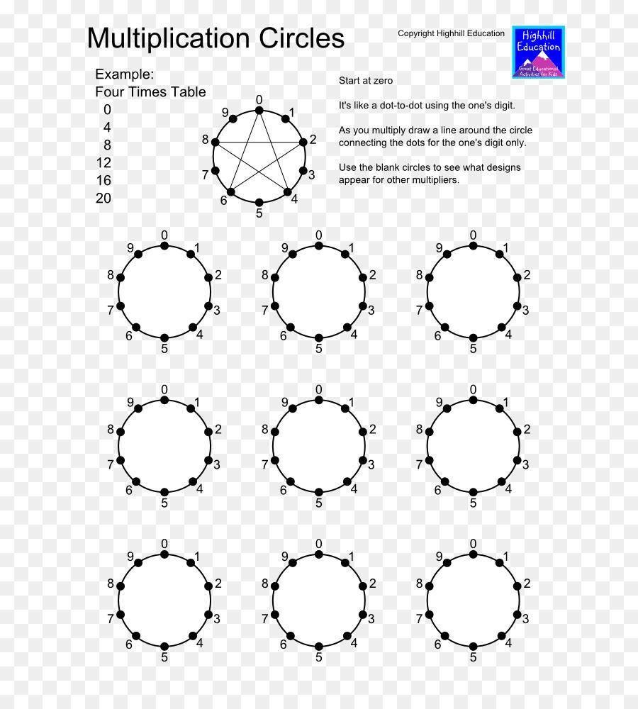 Einmaleins-Kreis Mathematik-Arbeitsblatt - high grade Muster png ...