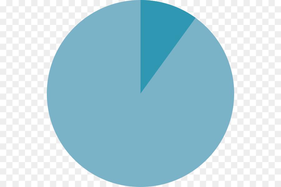 pie chart diagram percentage pie graph png download 600 600