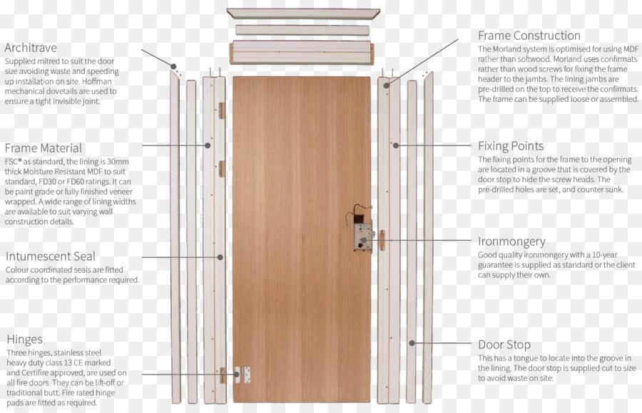 Fire Door Architrave Interior Design Services Picture Frames