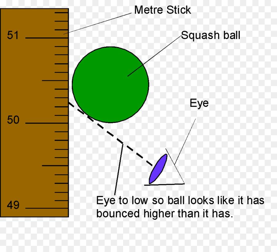 physics coursework bouncing balls