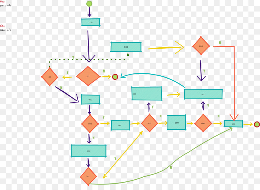 Diagram flowchart omnigraffle template website wireframe double diagram flowchart omnigraffle template website wireframe double eleven ccuart Image collections