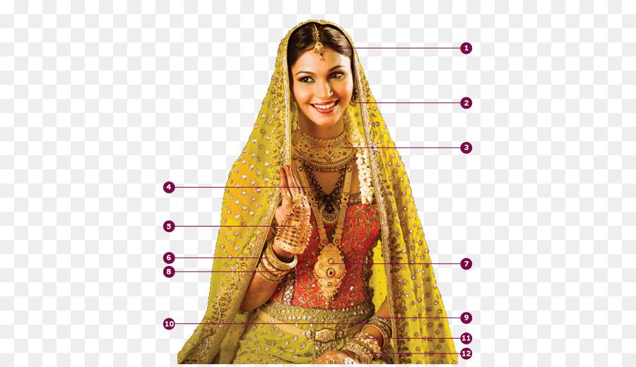 Wedding Dress Kerala Malabar Islamic Marital Practices Bride And