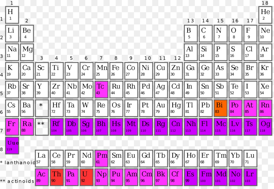 Synthetic element periodic table chemical element radioactive decay synthetic element periodic table chemical element radioactive decay atomic number medical element urtaz