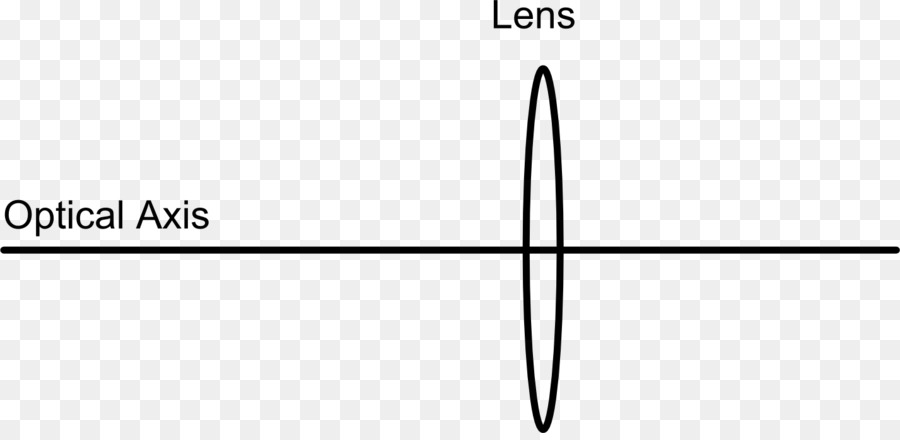 Optical Axis Optics Ray Eye Physics Symbolize Png Download 1427
