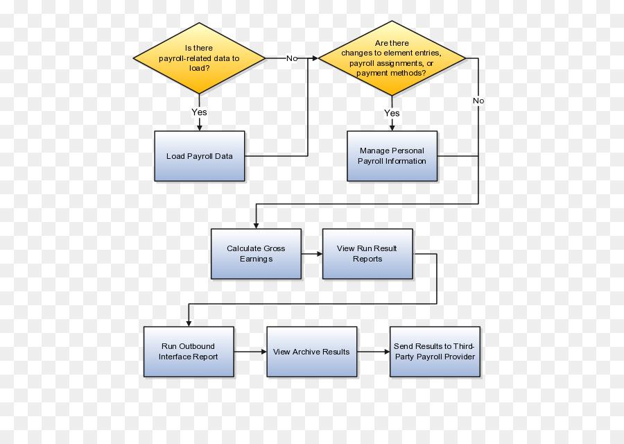 Process Flow Diagram Book - Wiring Diagram Img