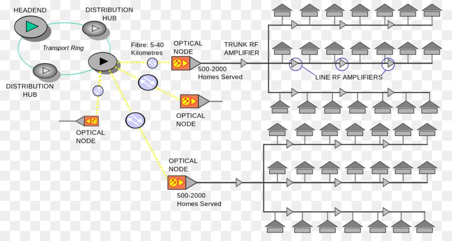 hybrid fibre coaxial cable television headend optical fiber computer rh kisspng com cable tv network diagram cable tv network diagram