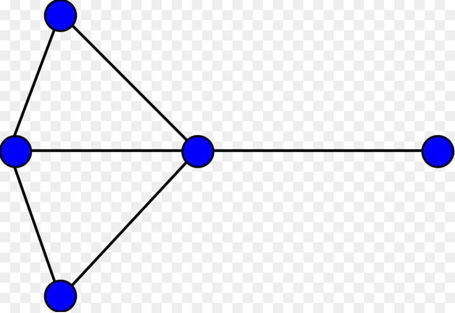 Computer science graph theory tree mathematics dart png download computer science graph theory tree mathematics dart ccuart Image collections