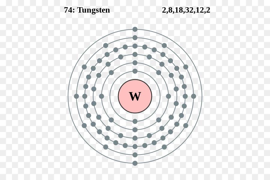 Francium Electron Configuration Periodic Table Atom Electron Shell   Samples