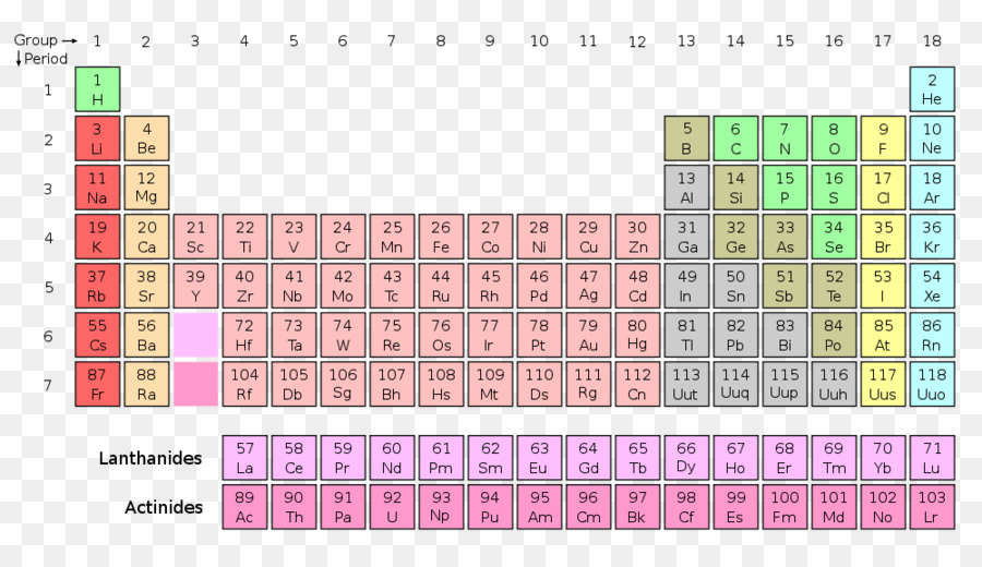 Periodic Table Group Chemistry Nonmetal Chemical Element Back To