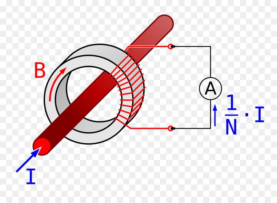 Current transformer instrument transformer electric current current transformer instrument transformer electric current alternating current power transformer ccuart Images