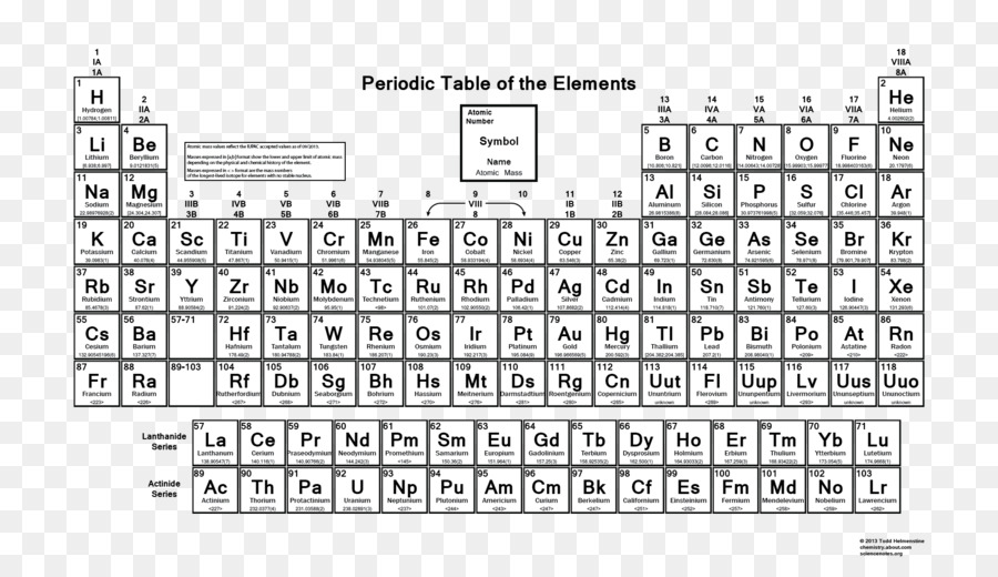 how to find atomic number on periodic table