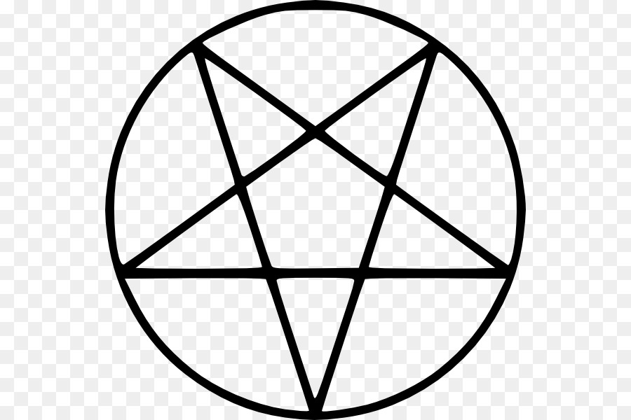 Church Of Satan Pentacle Invertit Satanism Symbol Pentagram