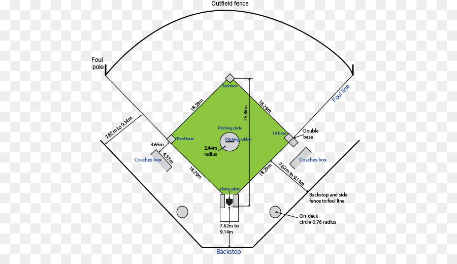 Fastpitch Softball Baseball Field Tee Ball Badminton Court 539520