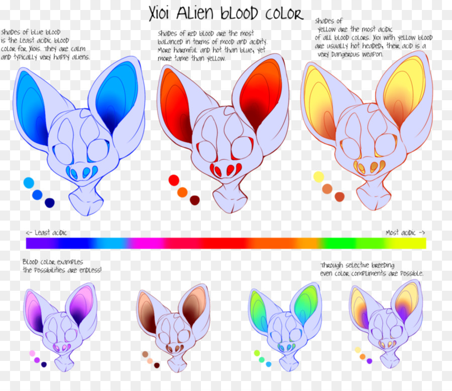 Mood Ring Color Chart Color Chart Png Download 965827 Free