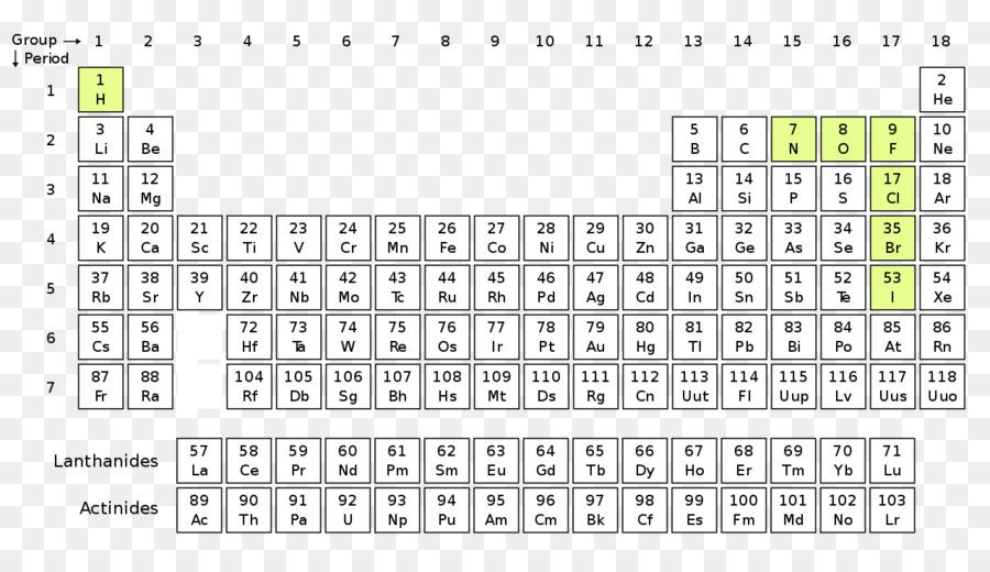 Diatomic Molecule Periodic Table Chemical Elementnuclear Molecule Property Element