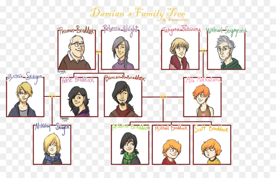 Family Tree Genealogy Harry Potter Nephew And Niece Womens Day