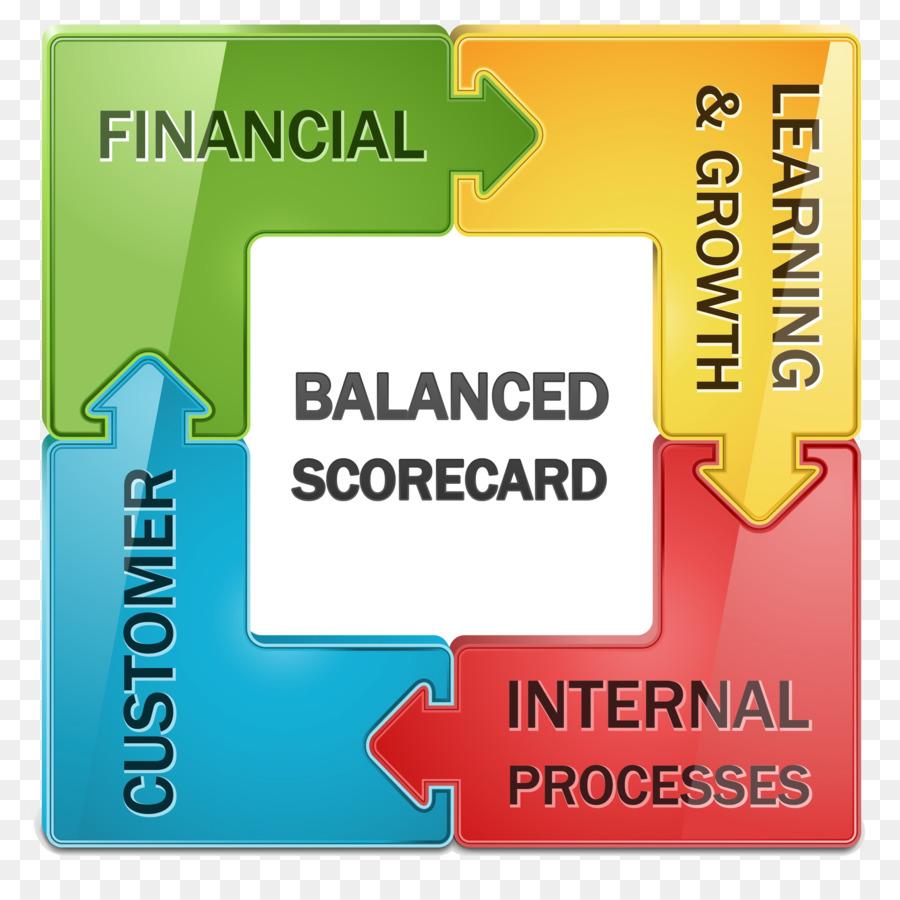 Balanced scorecard strategic planning strategic management swot balanced scorecard strategic planning strategic management swot analysis business scorecard colourmoves