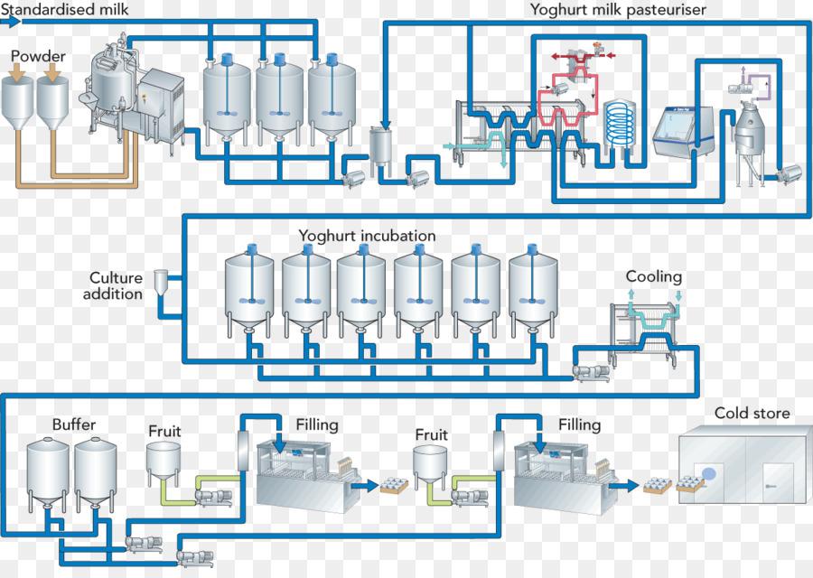 Produk susu fermentasi yoghurt produk susu fermentasi ppt ara produk susu fermentasi yoghurt produk susu fermentasi ppt ara ccuart Image collections