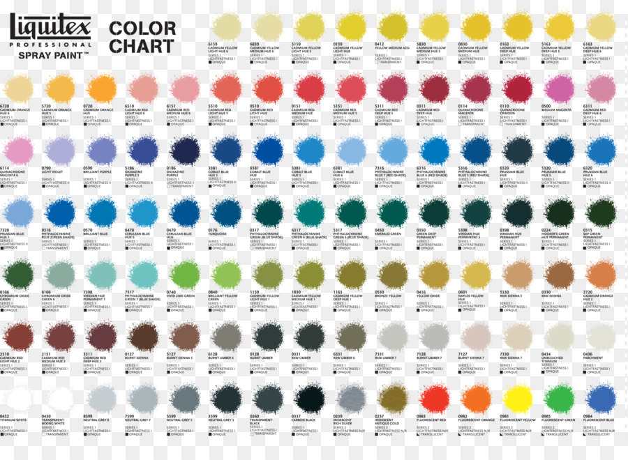 Aerosol Paint Liquitex Acrylic Paint Color Chart Pencil Chart Png