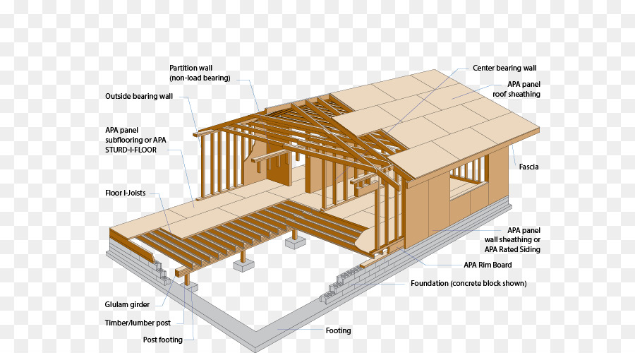 Joist Framing Floor House Architectural Engineering Groove Vector