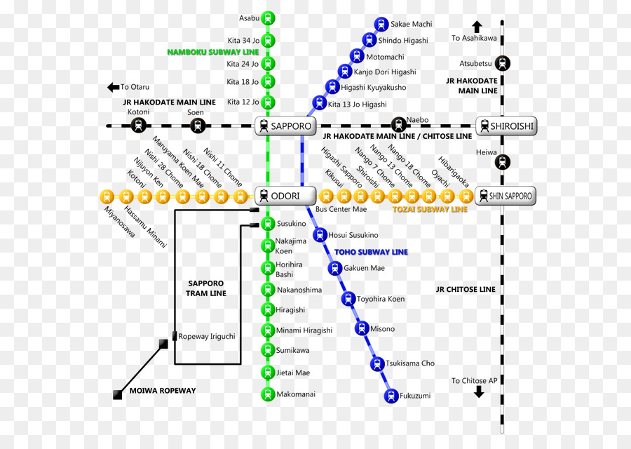 Sapporo Subway Map.Sapporo Station Rapid Transit Tram Train Bus Japanese Culture Png