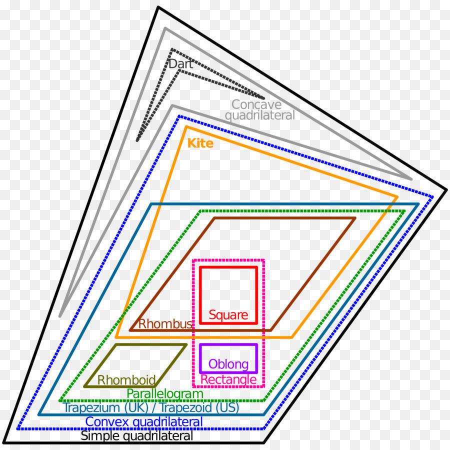 Euler diagram quadrilateral venn diagram geometry shape irregular euler diagram quadrilateral venn diagram geometry shape irregular geometry ccuart Choice Image