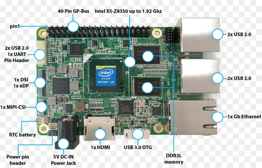Intel Electronic Engineering png download - 1076*693 - Free