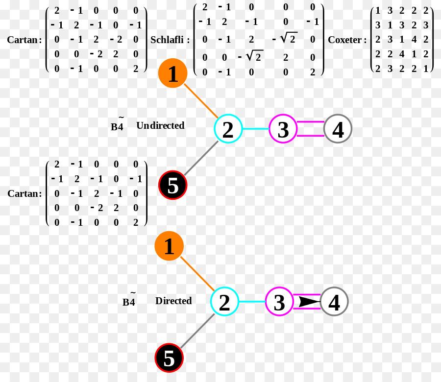 Periodic table atomic orbital quantum number diagram spherical periodic table atomic orbital quantum number diagram spherical harmonics binary pattern urtaz Images