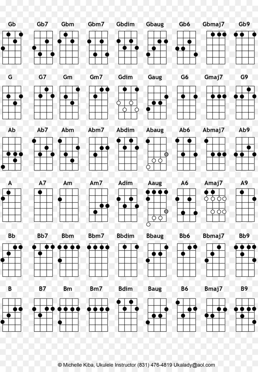 Ukulele Chord Chart Guitar Chord Musical Tuning Web Presentation