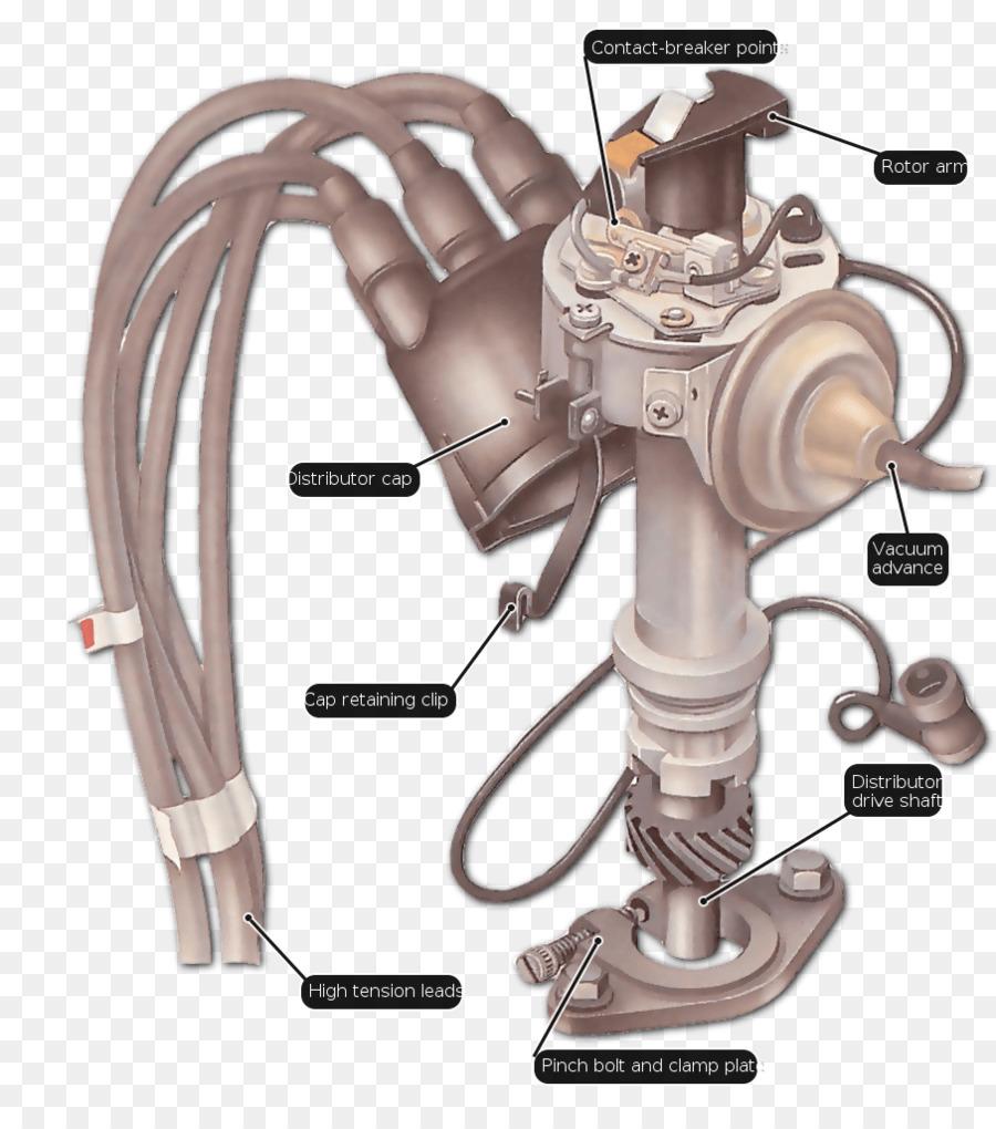 Car Distributor Ignition system Ignition coil Engine - spark plug