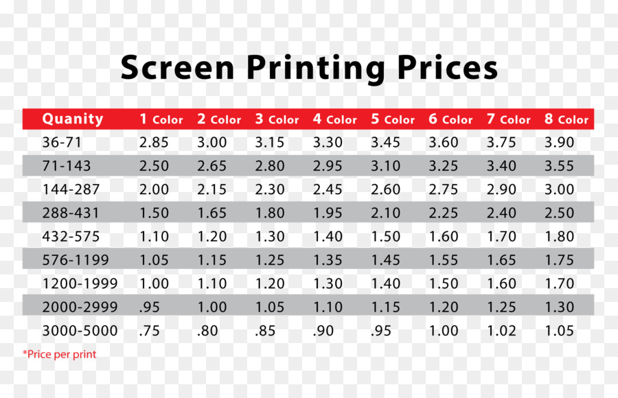 T Shirt Paper Screen Printing Price Card Template Png Download