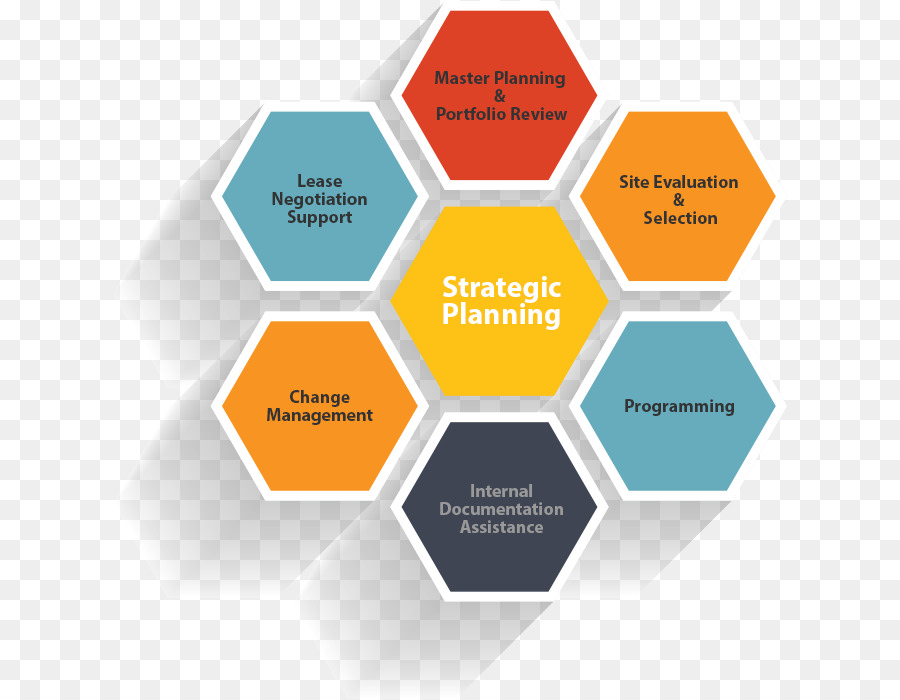 in what ways do you believe the strategic planning approach of not for profit organizations would di Does your organization have a strategy and plan not matter the size of your business, you can map out a strategic plan by following these 5 steps this is a statement that describes what the organization is passionate about and why it exists to facilitate the mission statement process.
