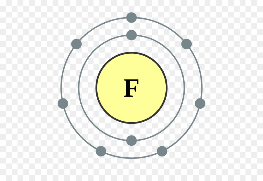 Electron Shell Fluorine Atom Periodic Table Chemical Element Great
