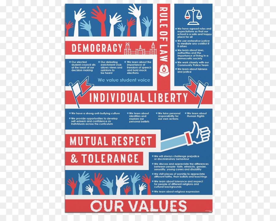 Poster Graphic Design Culture United Kingdom