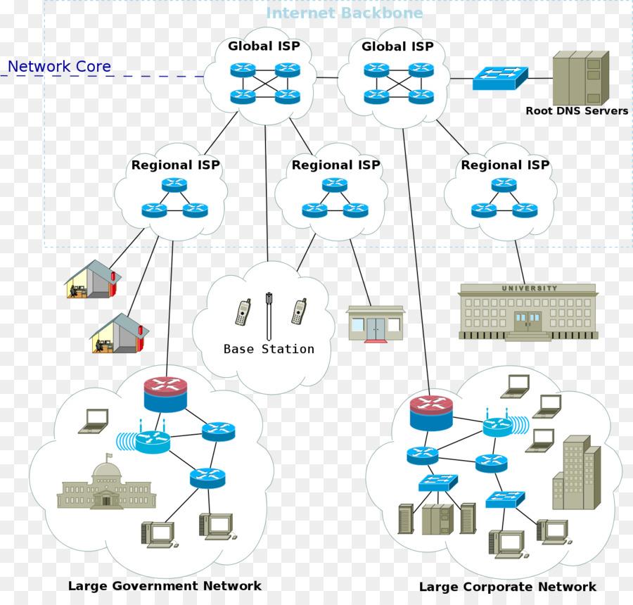 Classroom Network Design ~ Computer network diagram architecture