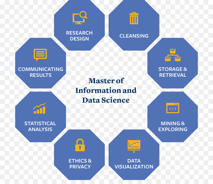 Literature Review Essay Research Thesis  Statistical Information  Literature Review Essay Research Thesis  Statistical Information Analysis  Png Download    Free Transparent Literature Review Png Download Essay On Healthcare also Where Is A Thesis Statement In An Essay  Reflective Essay Thesis