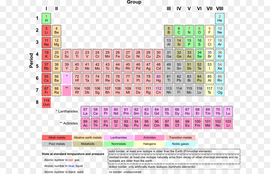 Periodic table chemical element transition metal noble gas chemistry periodic table chemical element transition metal noble gas chemistry metal title box urtaz Image collections