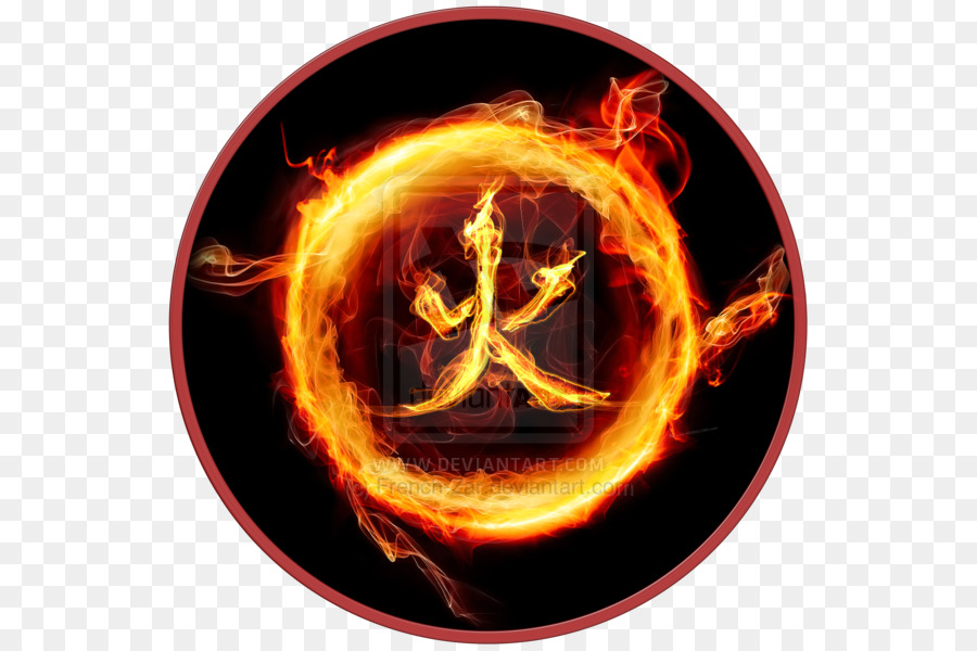 Symbol Fire Classical Element Earth Chemical Element Posters