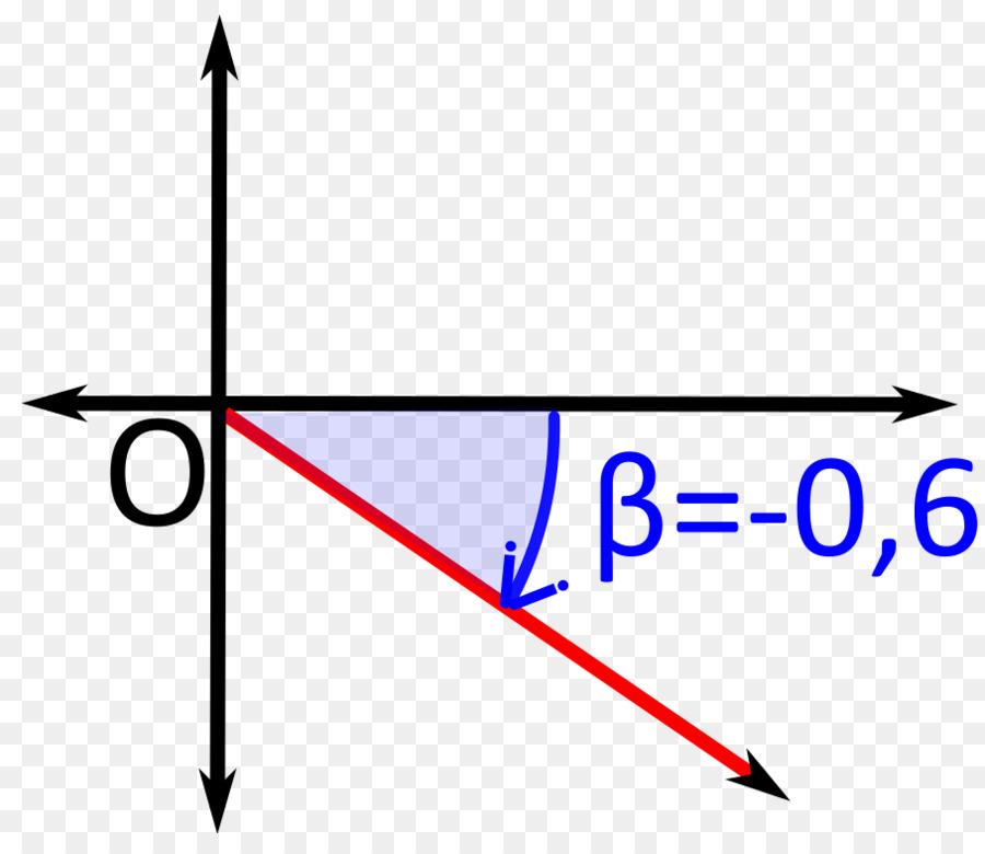 Angulo - cuatro marco de ángulo de Formatos De Archivo De Imagen ...