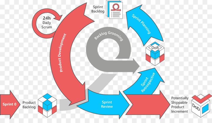 Scrum agile software development iterative and incremental scrum agile software development iterative and incremental development iteration body diagram ccuart Images