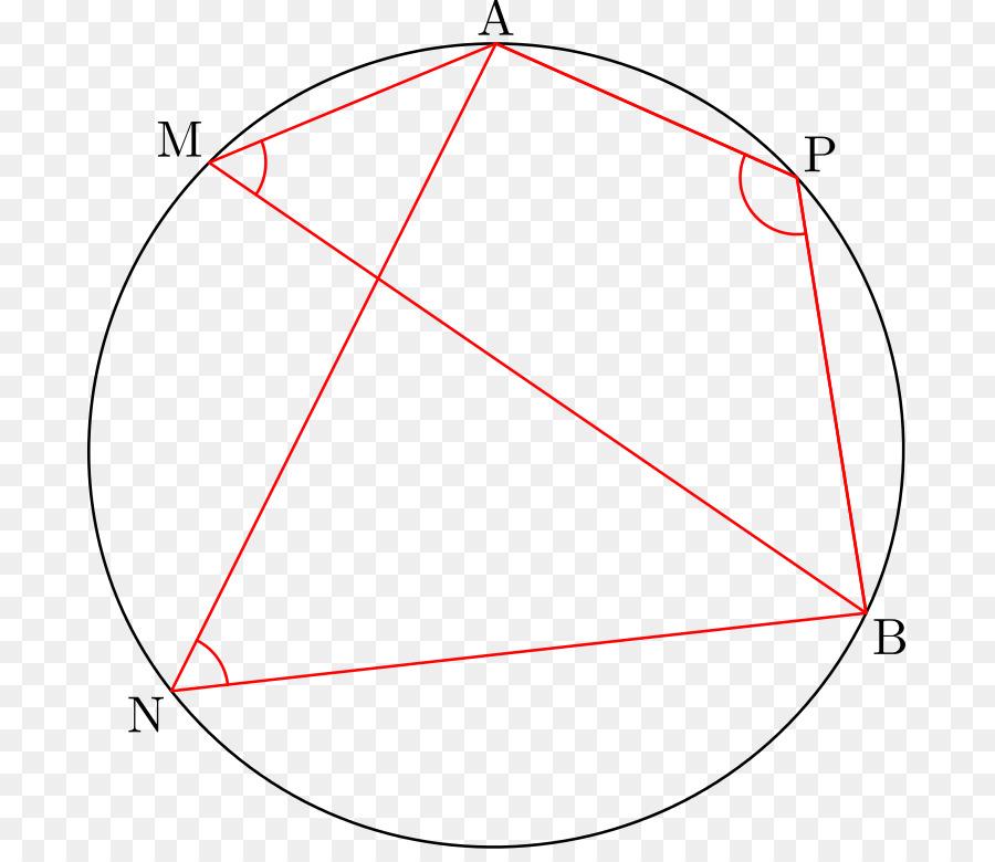 Círculo De La Línea De Punto De Triángulo - cuatro marco de ángulo ...