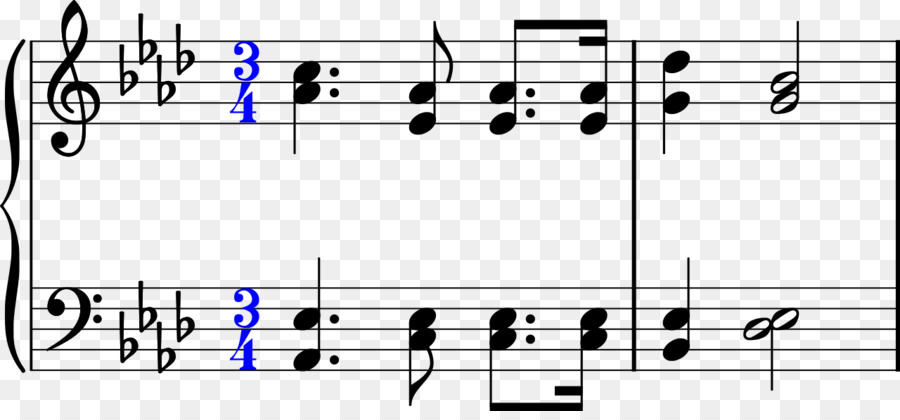 Chord Progression Leading Tone Dominant Seventh Chord Diminished