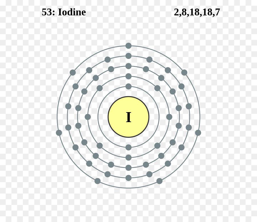 iodine bohr model atom chemical element lewis structure shells png rh kisspng com Lewis Diagram AU Lewis Dot Diagram