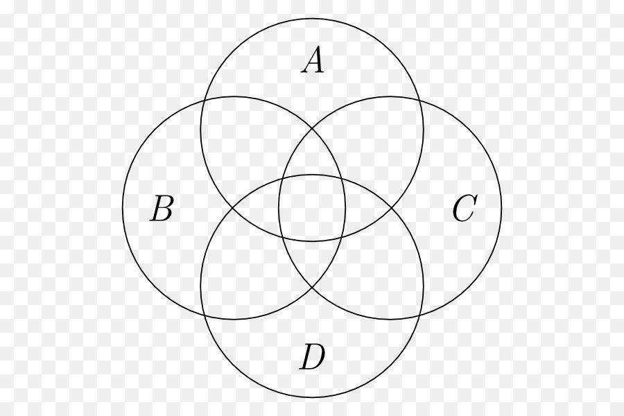 Venn Diagram Circle Euler Diagram Mathematics Quatrefoil Png